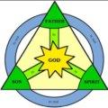 Alford-trinity